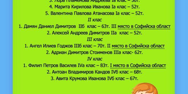 "Поредна гордост за НУ ""Христо Ботев""!"